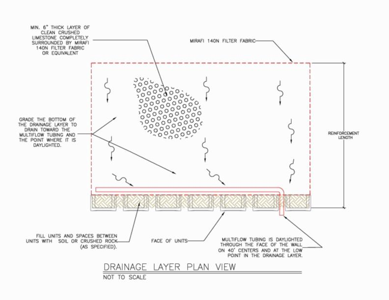 Retaining wall drainage systems details pictures to pin on for Wall drainage system